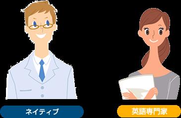 ネイティブ・英語専門家と校正者の選択ができるから初心者でも安心。